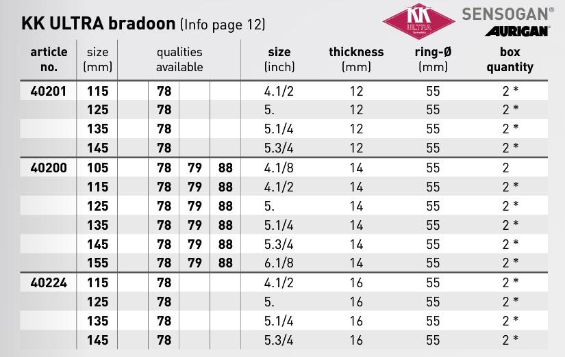 Bradoon DJ 40201