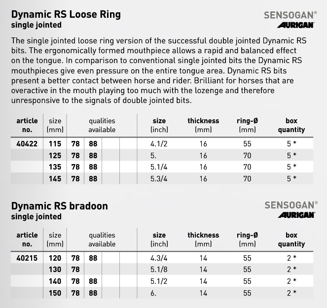 dynamic-rs-40422-40215