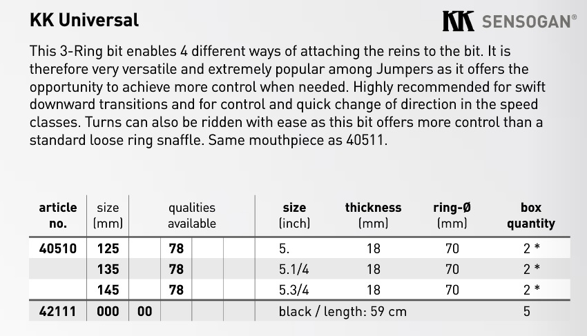 jumping bit 40510