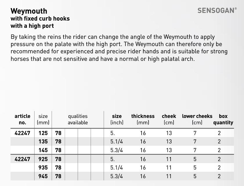 weymouth 42247