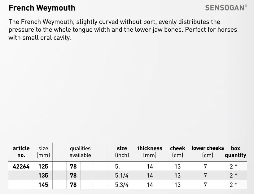 weymouth 42264