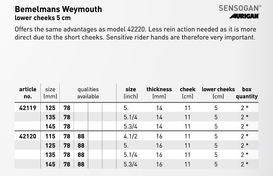 Weymouth 42119