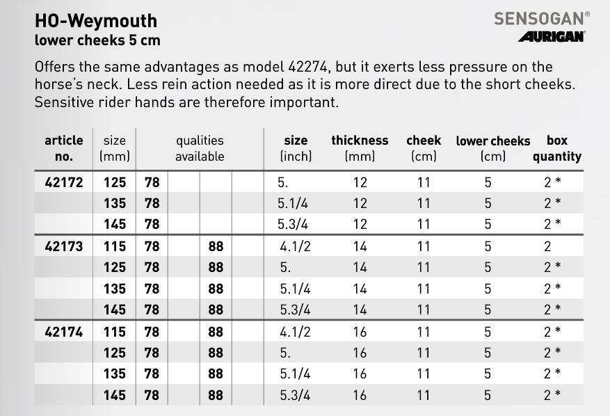 Weymouth 42172