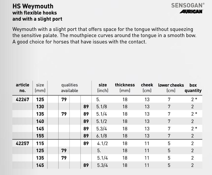 Weymouth 42267