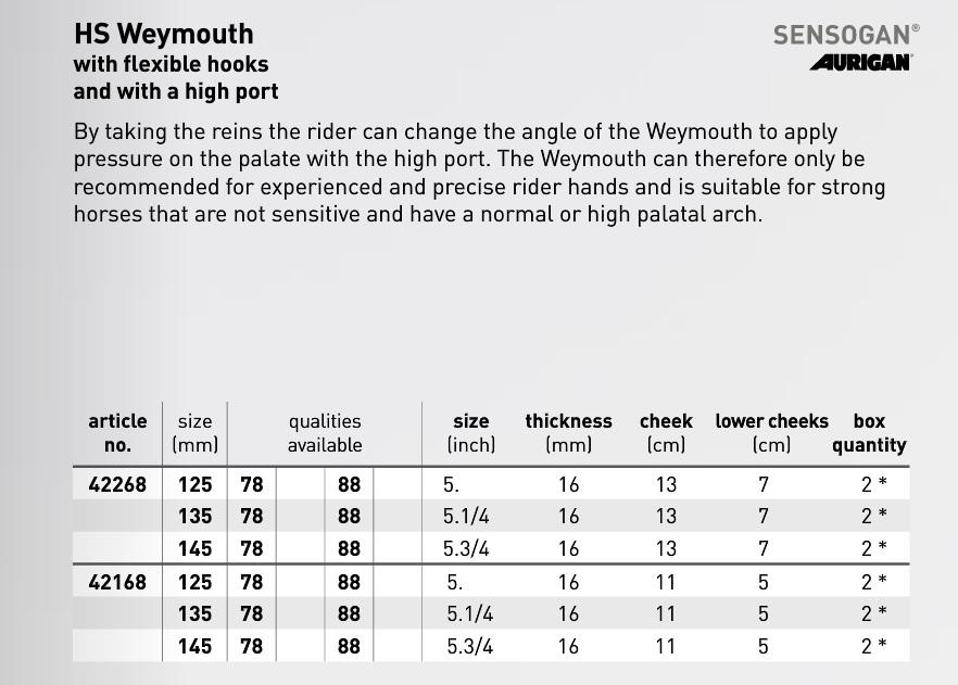 Weymouth 42268