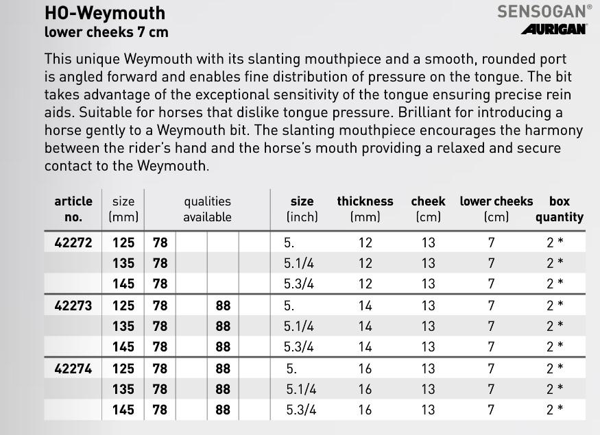 Weymouth 42272