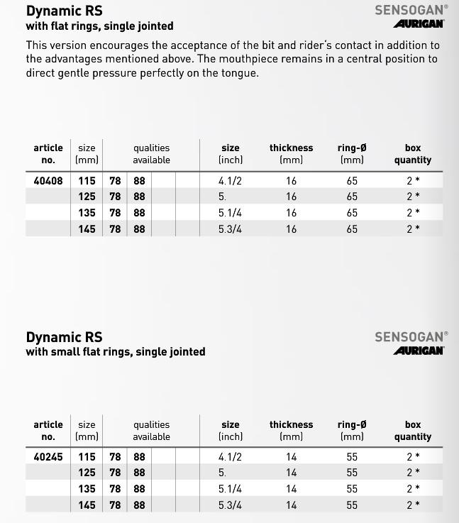 dynamic-rs-40408-40245